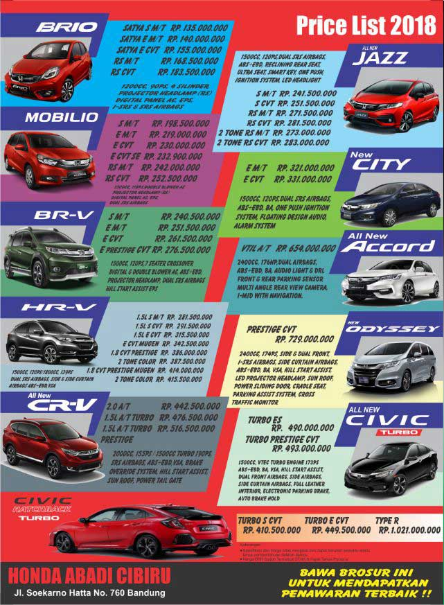 Harga Mobil By Anton