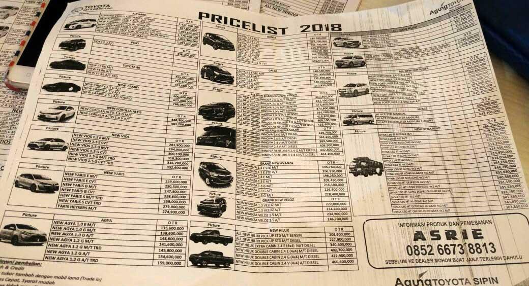 Harga Mobil Toyota By Asriyanti 2018